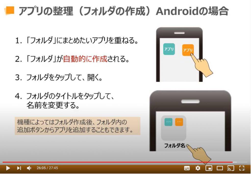 アプリの整理(フォルダの作成方法)Android端末の場合