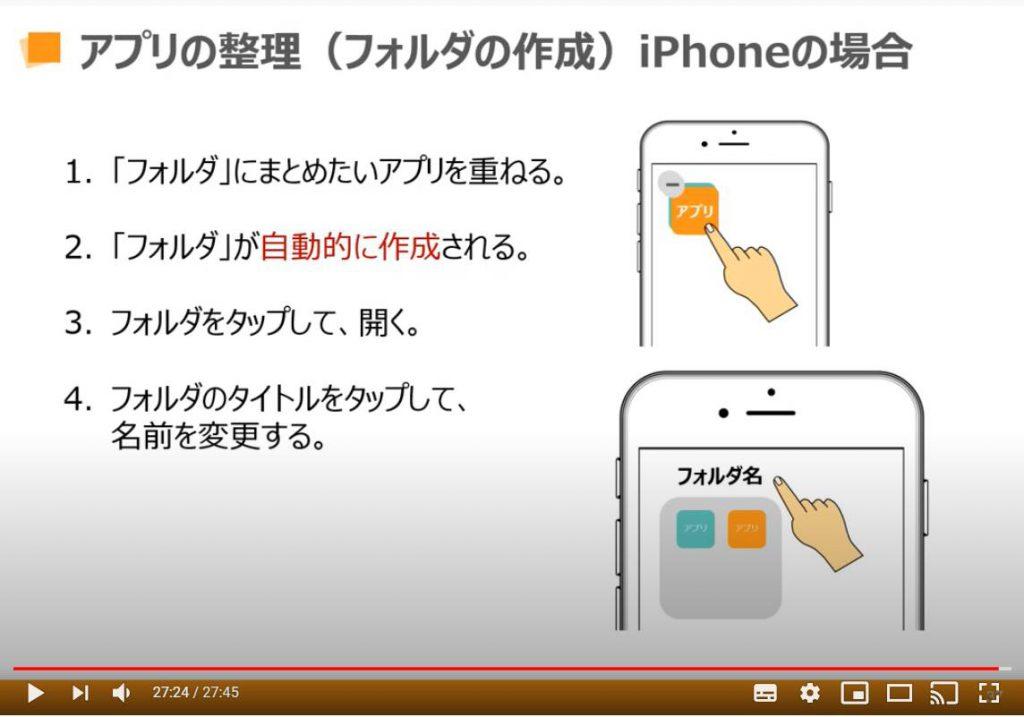 アプリの整理(フォルダの作成)iPhone等のiOS端末の場合