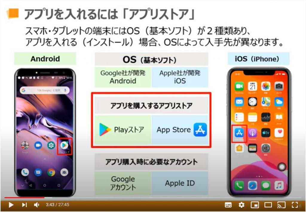 アプリをインストールするには PlayストアとApp Storeについて