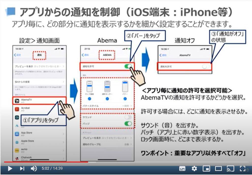 アプリからの通知を制御(iPhone等のiOS端末)