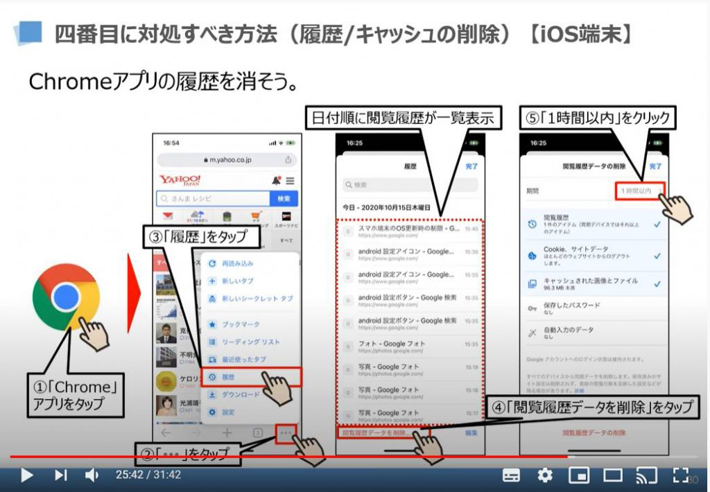不具合時の対処方法:4番最初に対処すべき方法(履歴及びキャッシュの削除)Chromeアプリの場合・iPhone等のiOS端末