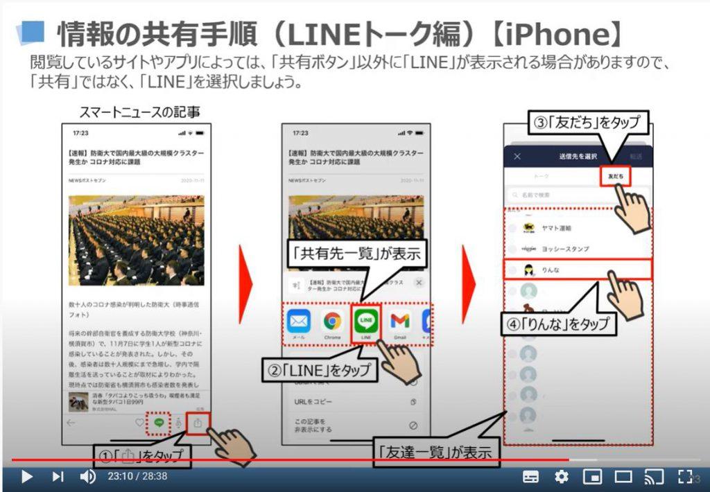 情報の共有方法(LINEトーク)iPhoneの場合