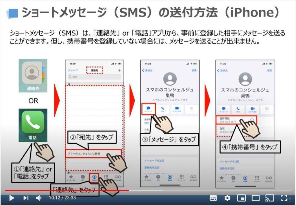 ショートメッセージ(SMS)の送信方法(iPhoneの場合)