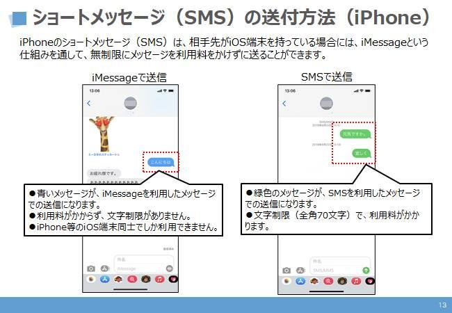 ショートメッセージ(SMS)の送信方法(iPhone等のiOS端末の場合)