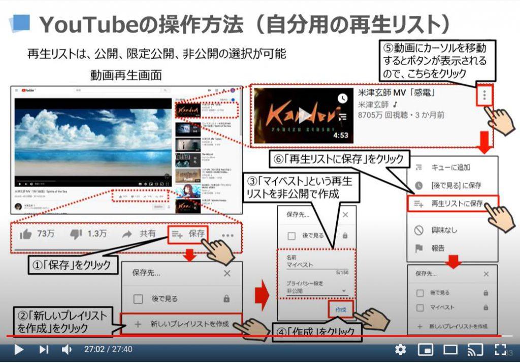 YouTubeの操作方法(自分用の再生リスト)