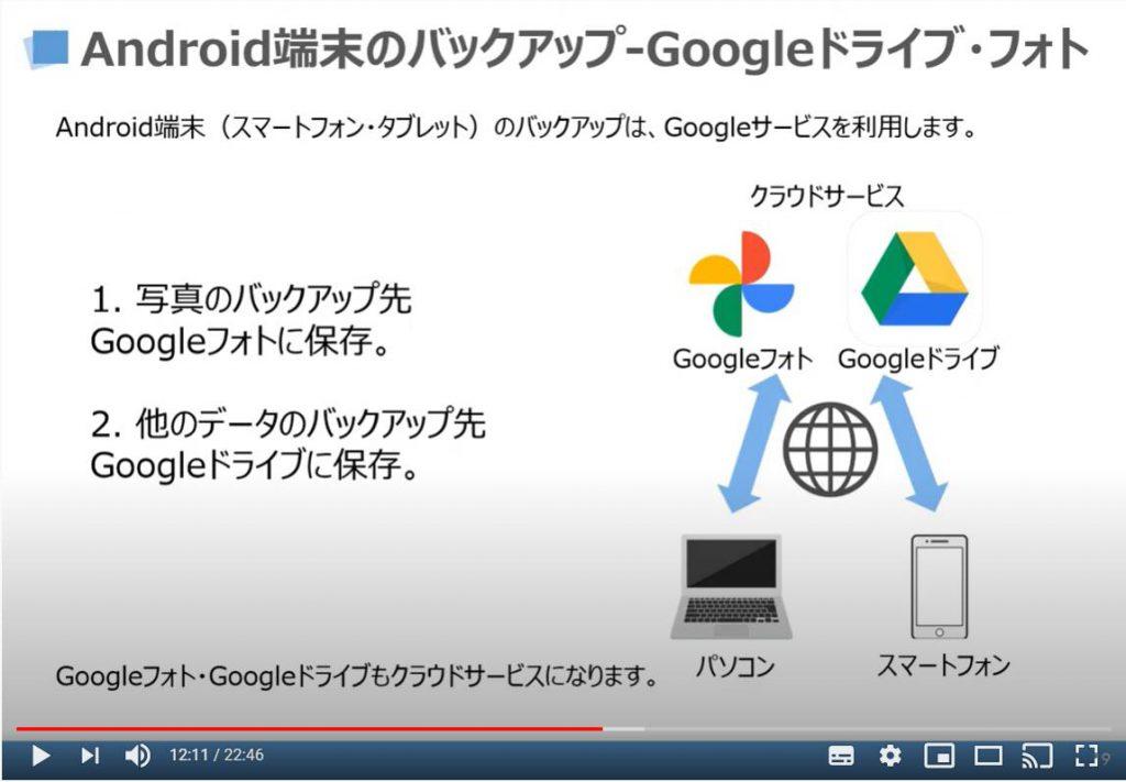 Android端末のバックアップ方法(Googleドライブ・Googleフォトの活用)