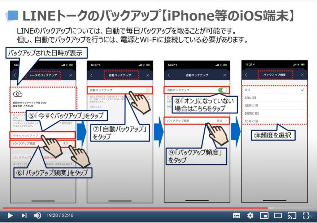 LINEトークのバックアップ方法(iPhone等のiOS端末の場合)