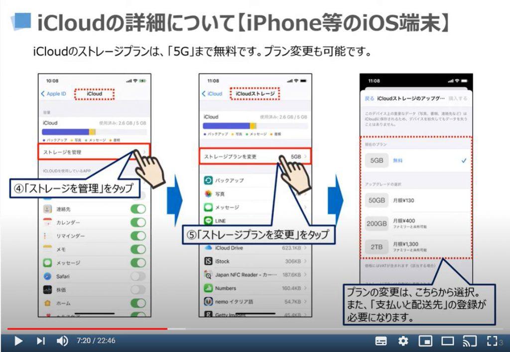 iCloudの詳細について(iPhone等のiOS端末の場合)