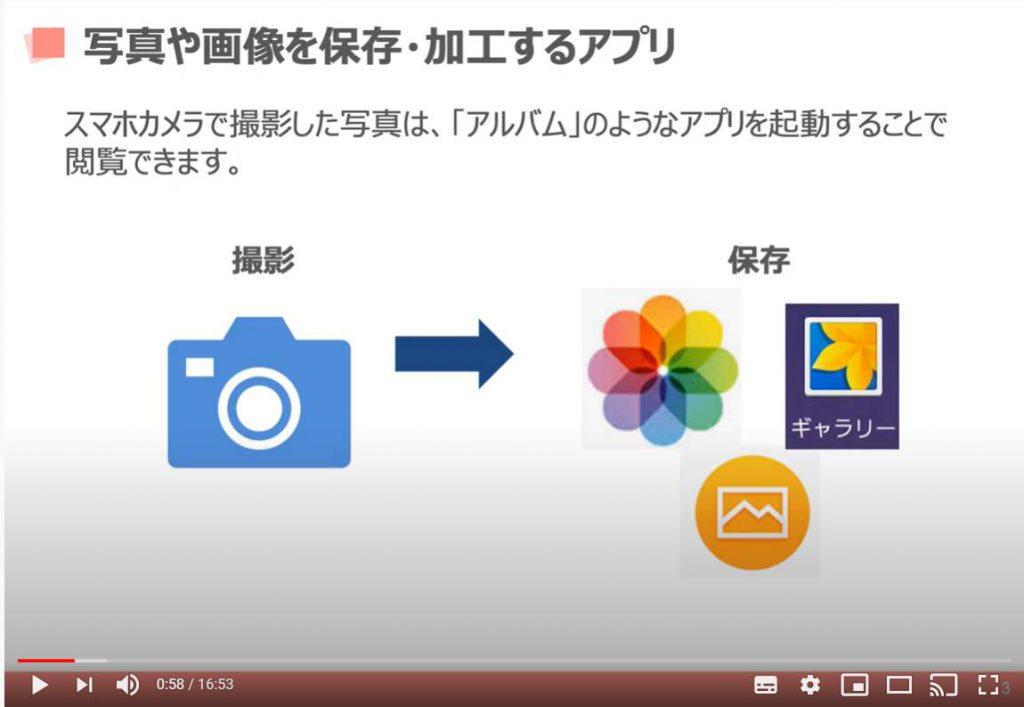 写真や画像を保存・加工するアプリ