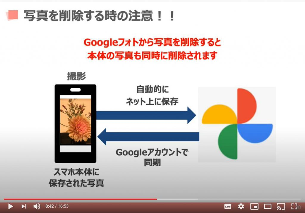 Googleフォト(写真の削除  注意点)