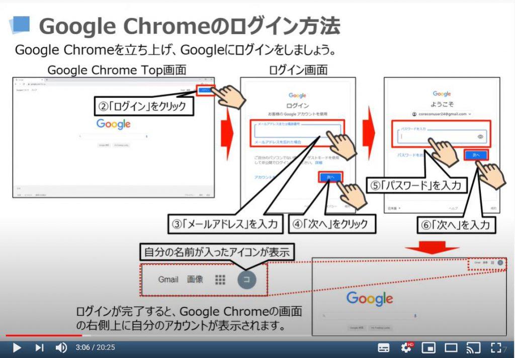 Google Chromeのログイン方法