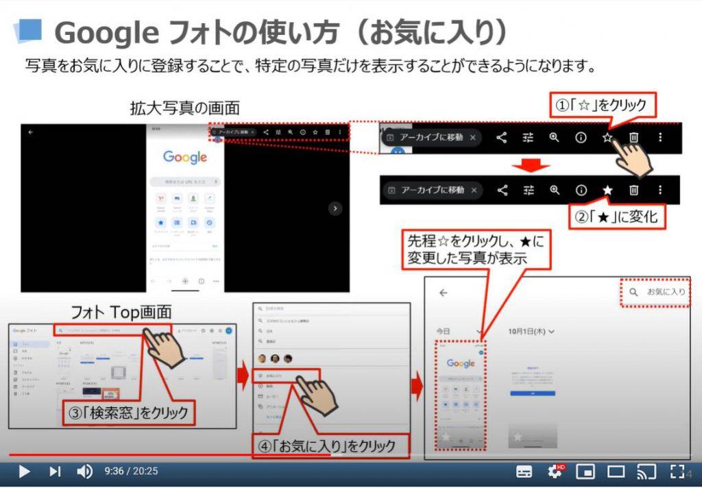Googleフォト(お気に入り)