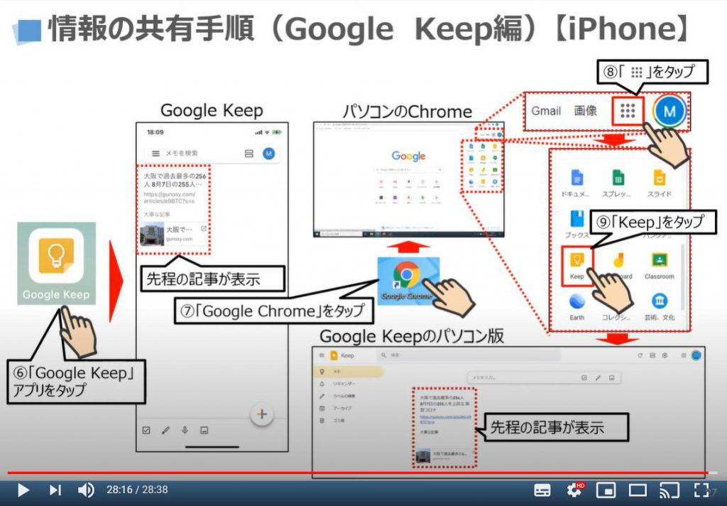情報の共有:Google keepの使い方(パソコン)