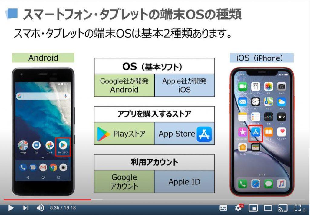 端末OSの種類:iPhone等のiOS端末・Android端末