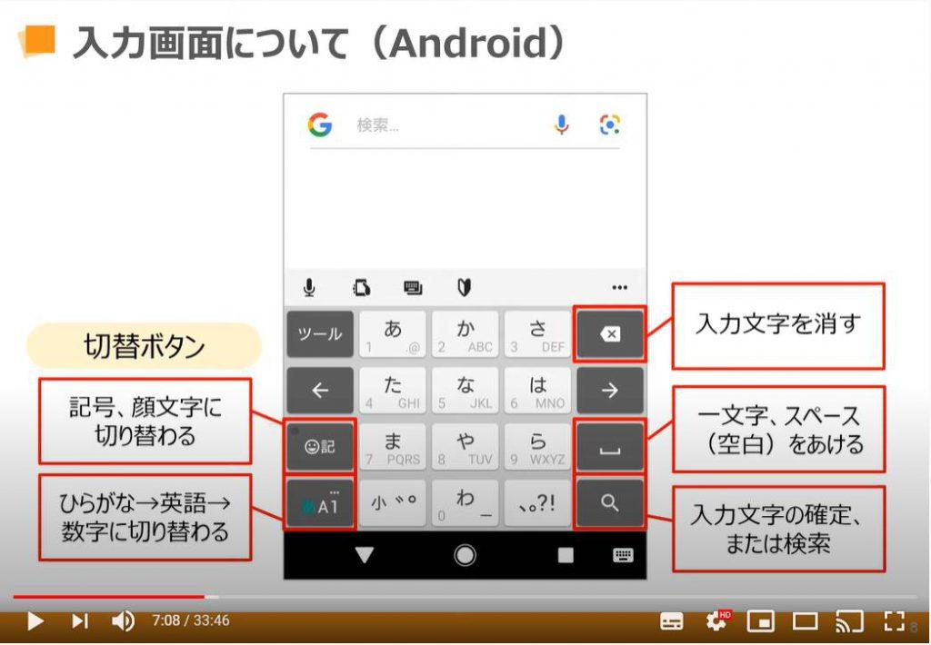 入力画面について(Android端末の場合)
