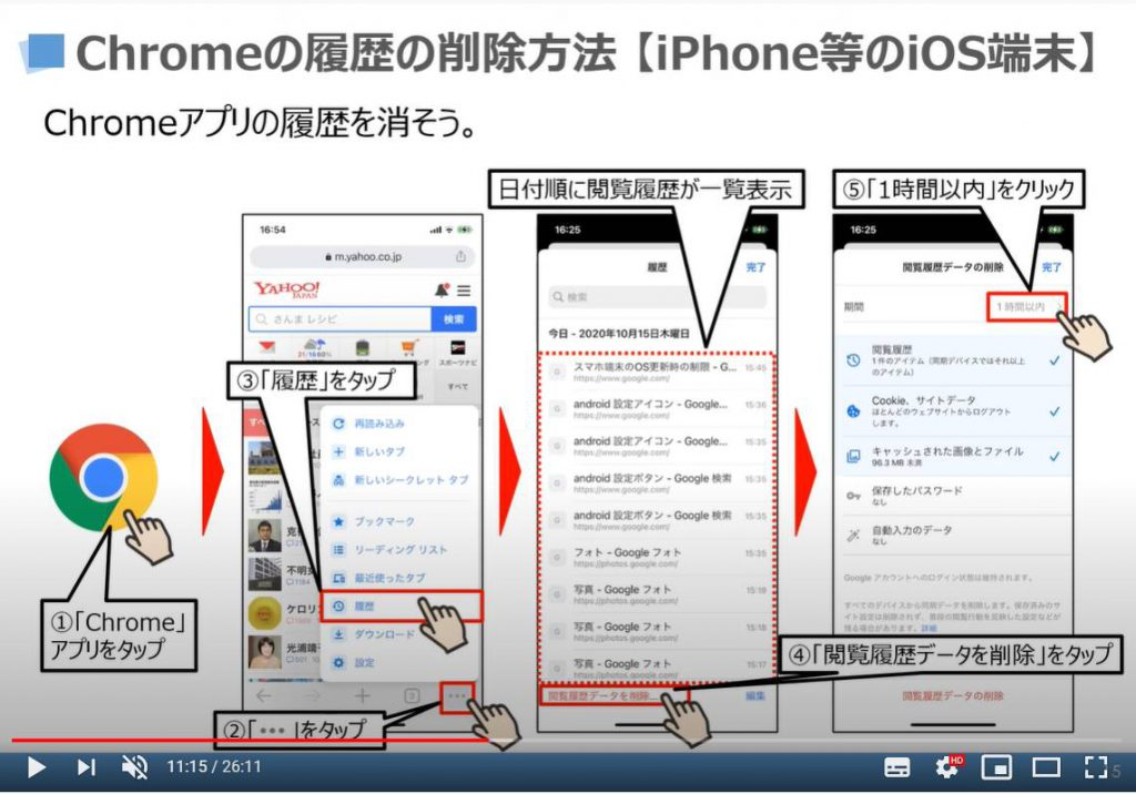 Chromeの閲覧履歴の削除方法(iPhone等のiOS端末)