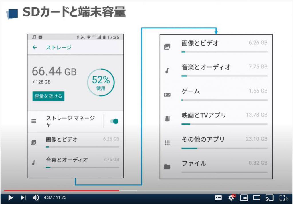 Androidスマホの設定画面:SDカードと端末容量