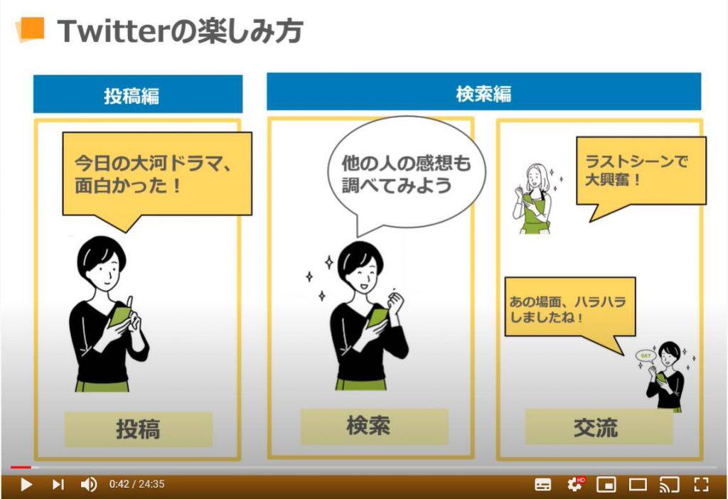 Twitter(ツイッター)の使い方:Twitterの楽しみ方