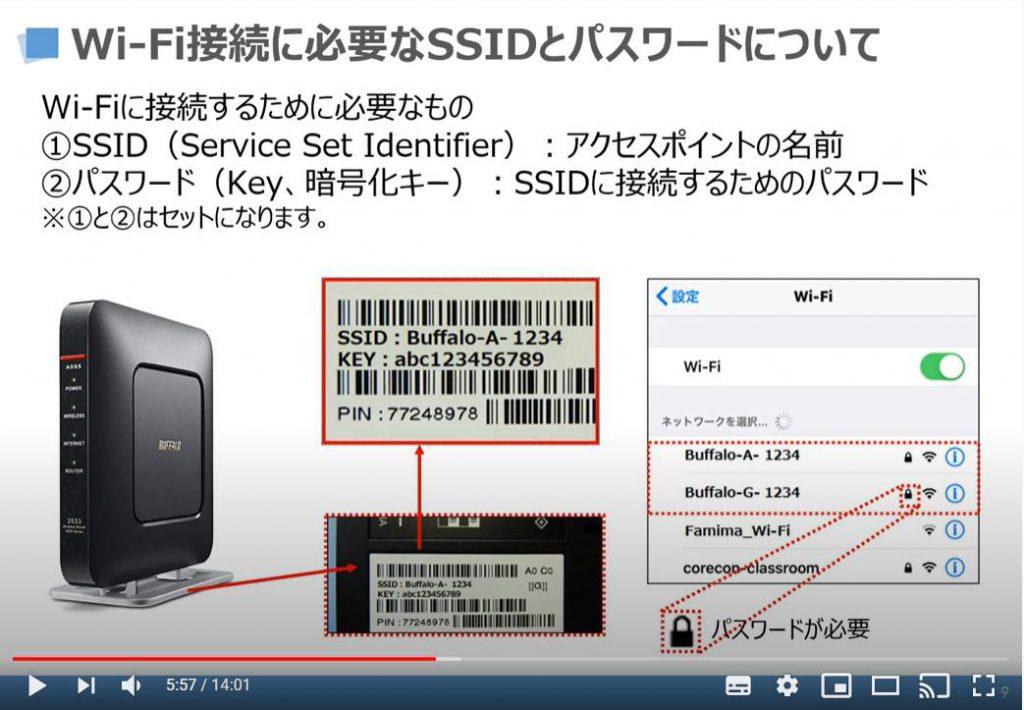 Wi-Fi接続に必要なSSIDとパスワードについて