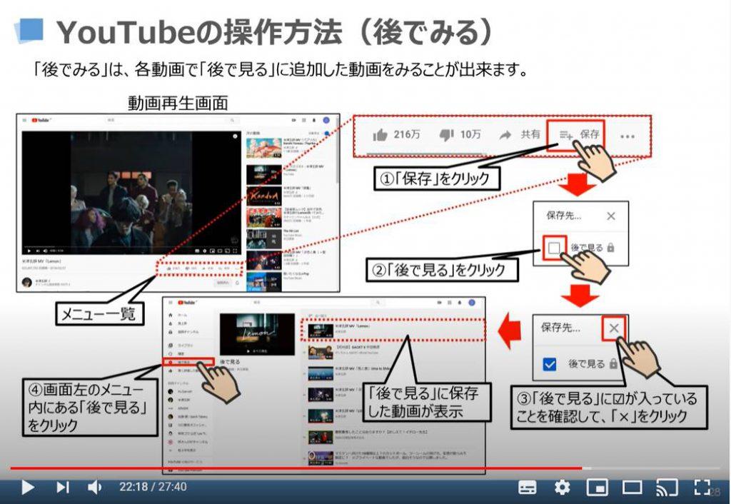 YouTubeの操作方法(後でみる)
