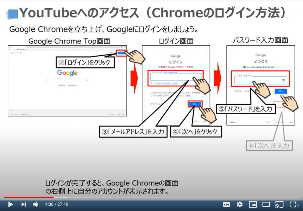 YouTubeへのアクセス(Chromeのログイン方法)