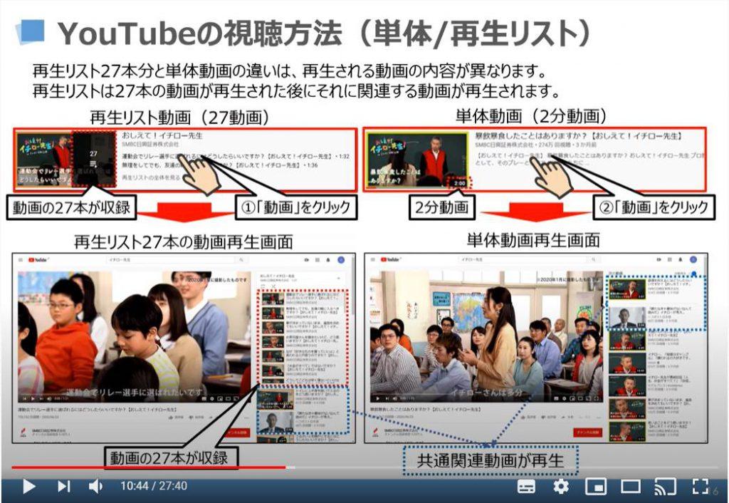 YouTubeの視聴方法(単体/再生リスト)