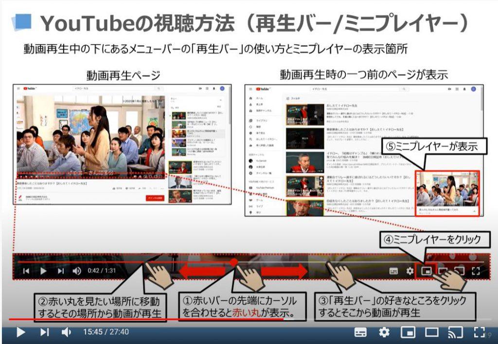 YouTubeの視聴方法(再生バー/ミニプレイヤー)