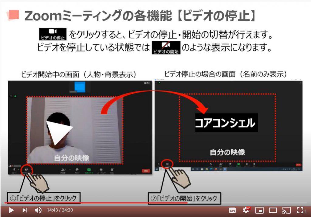 Zoom(ズーム)ミーティングの各機能:ビデオを停止する方法