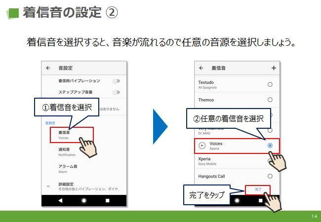 電話アプリの使い方(らくらくスマホ):着信音の設定