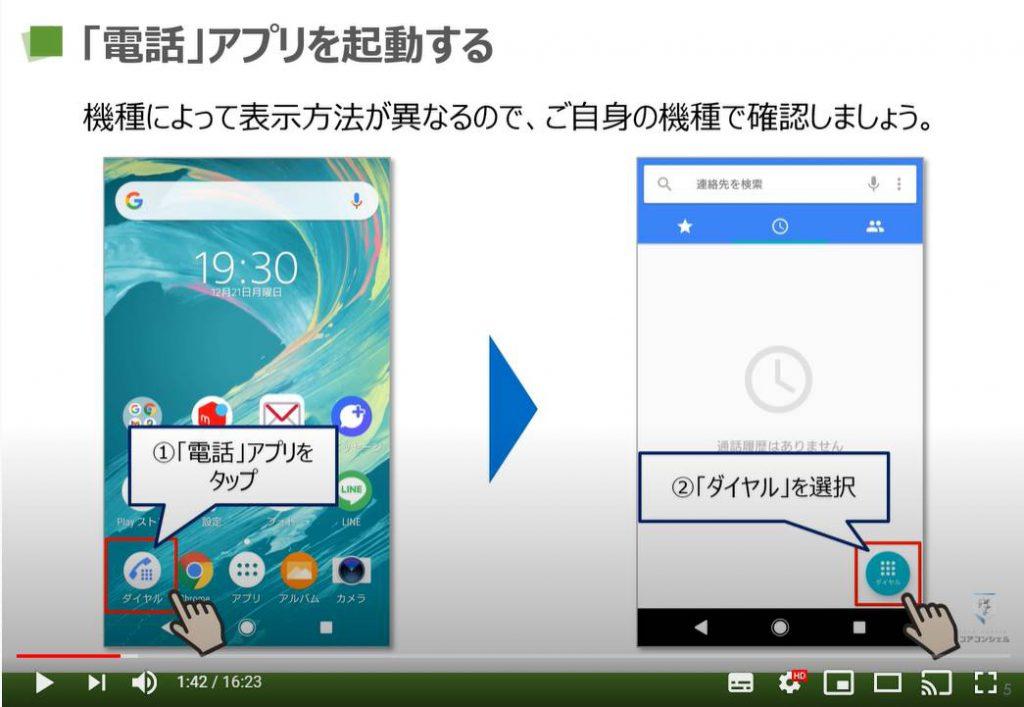 電話アプリの使い方(らくらくスマホ):電話アプリを起動する