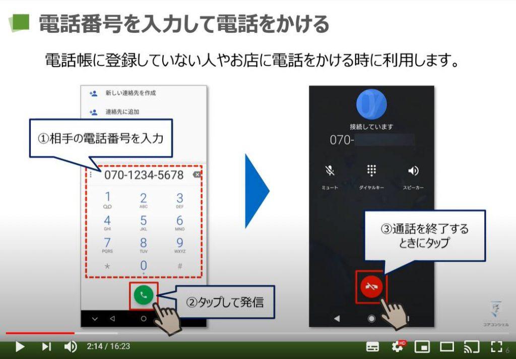 電話アプリの使い方(らくらくスマホ):電話番号を入力して電話を掛ける