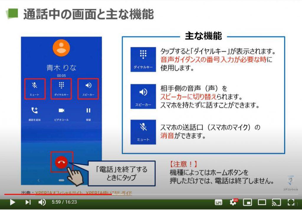 電話アプリの使い方(らくらくスマホ):通話中の画面と主な機能