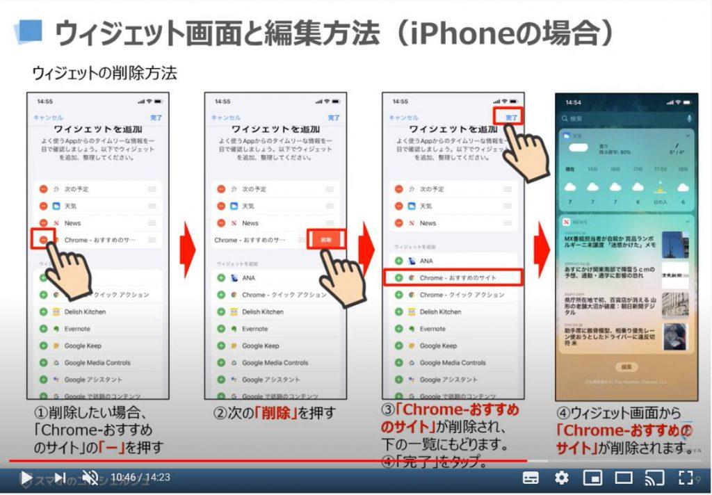 ウィジェット画面と編集方法(iPhoneの場合)
