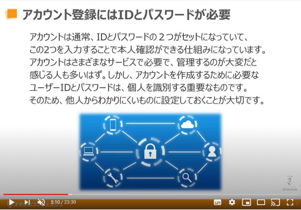アカウント登録にはIDとパスワードが必要
