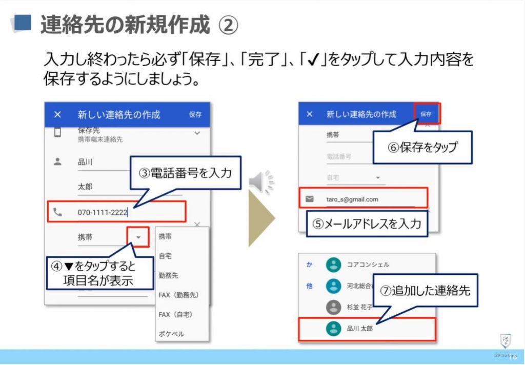 電話アプリ:連絡先の新規作成