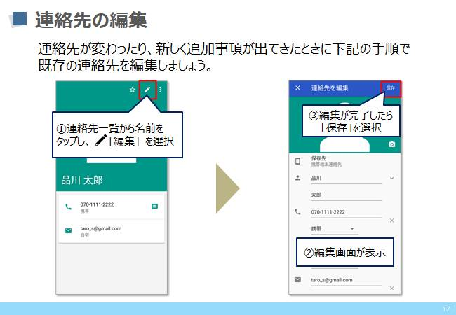 電話アプリ:連絡先の編集