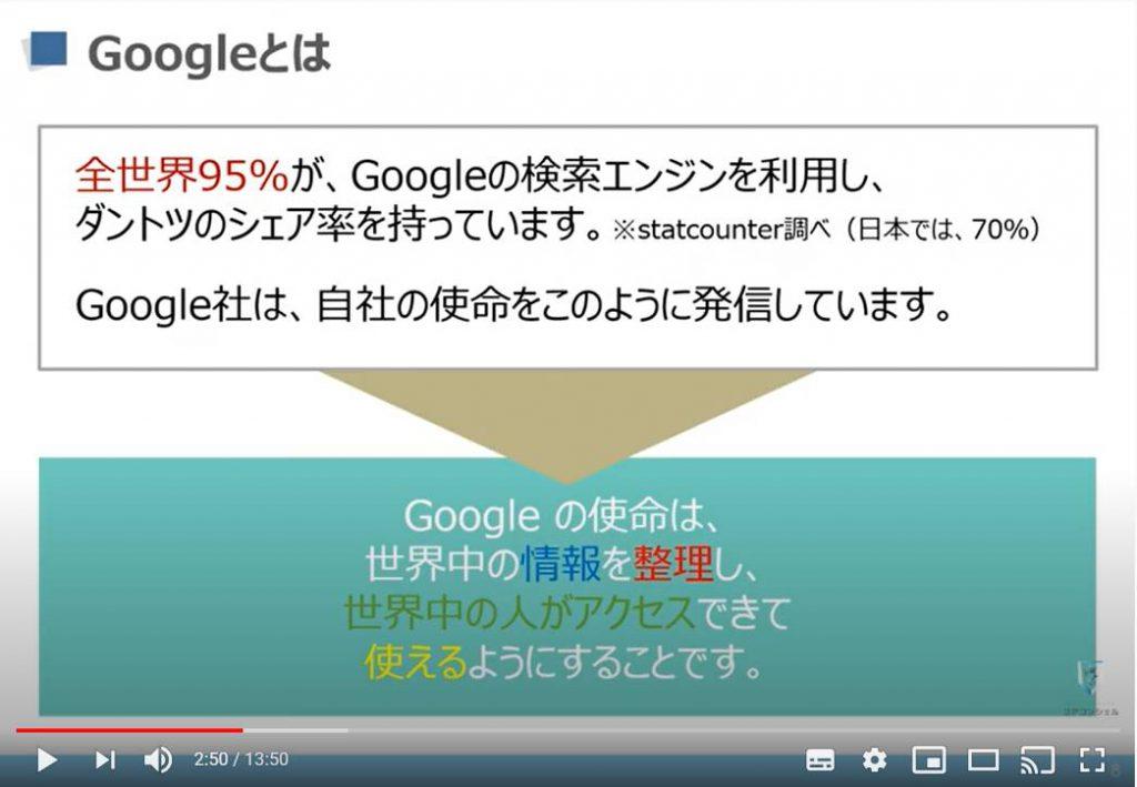Googleサービス:Google(グーグル)とは