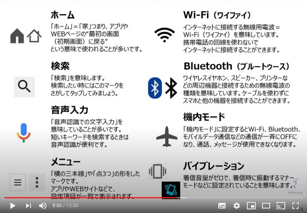 アイコン:ホーム・Wi-FI(ワイファイ)・検索(虫眼鏡)・Bluetooth(ブルートゥース)・音声入力・機内モード・メニュー・バイブレーション