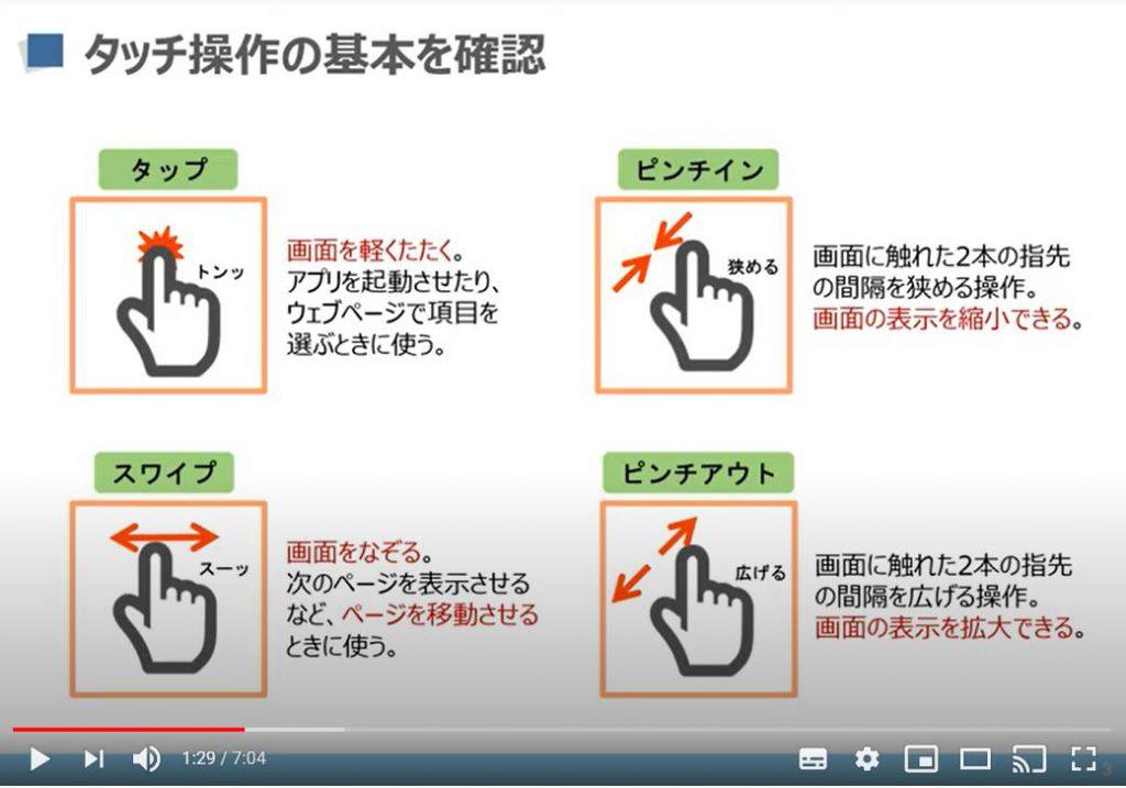 タッチ操作の基本(タップ・スワイプ・ピンチイン・ピンチアウト)