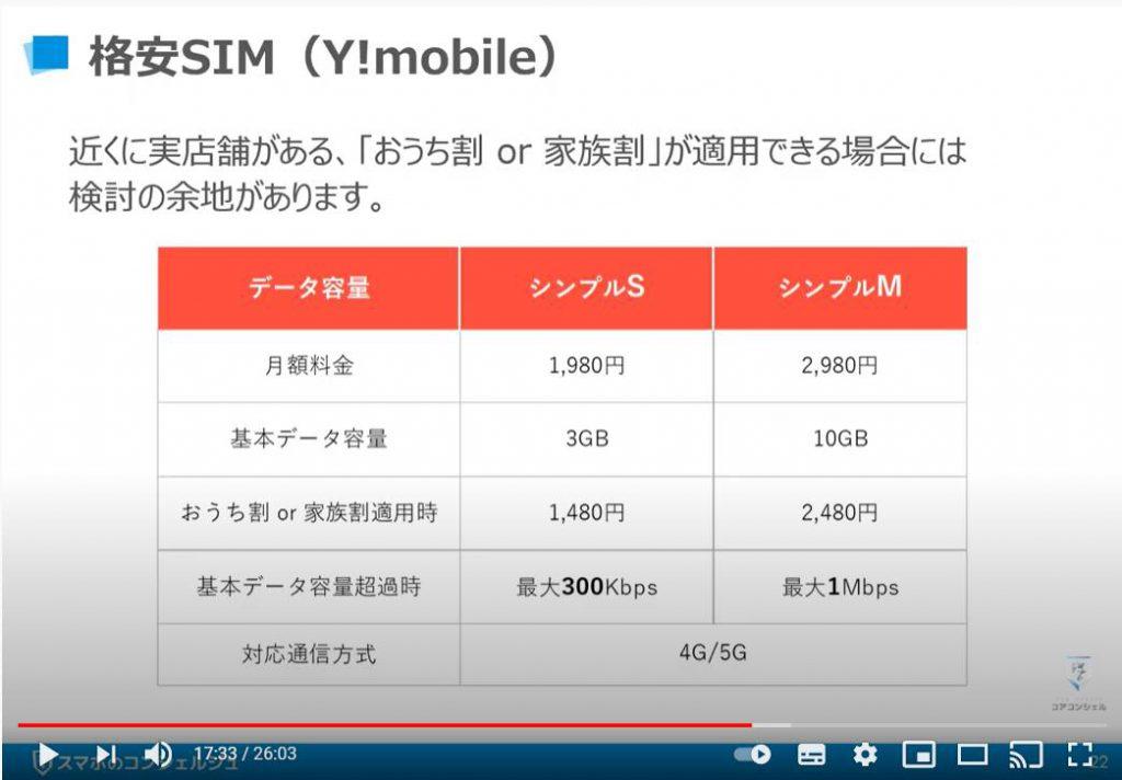 おすすめのキャリア及び格安SIMについて:格安SIM(Yモバイル)