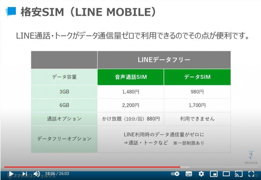 おすすめのキャリア及び格安SIMについて:格安SIM(LINEモバイル)