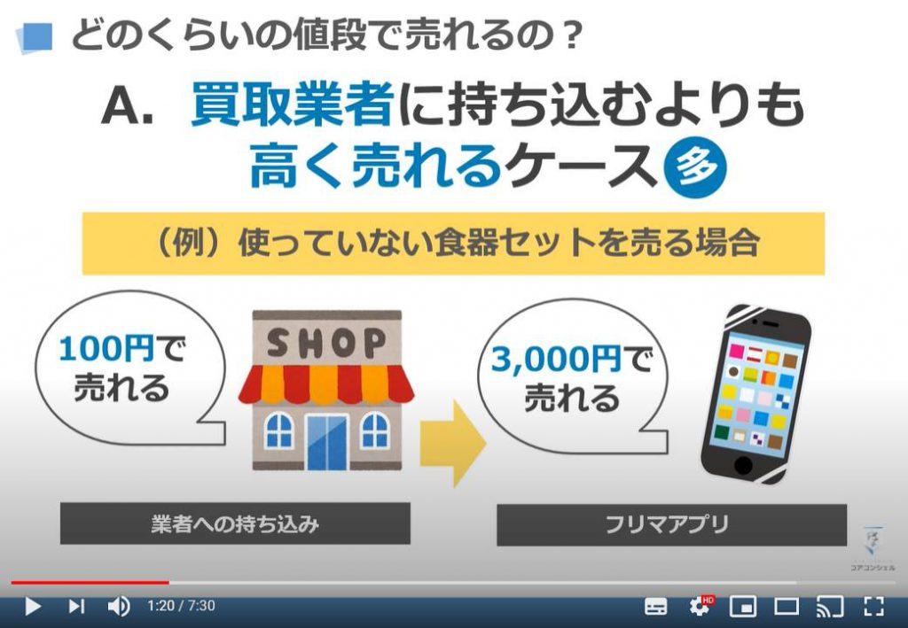 フリマアプリ:買取業者より高く売れる