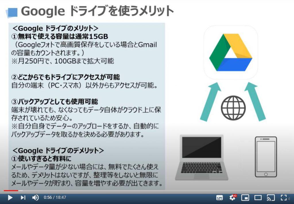 Googleドライブを使うメリット