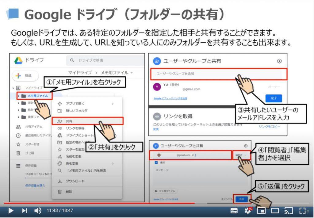 Googleドライブ:フォルダーの共有