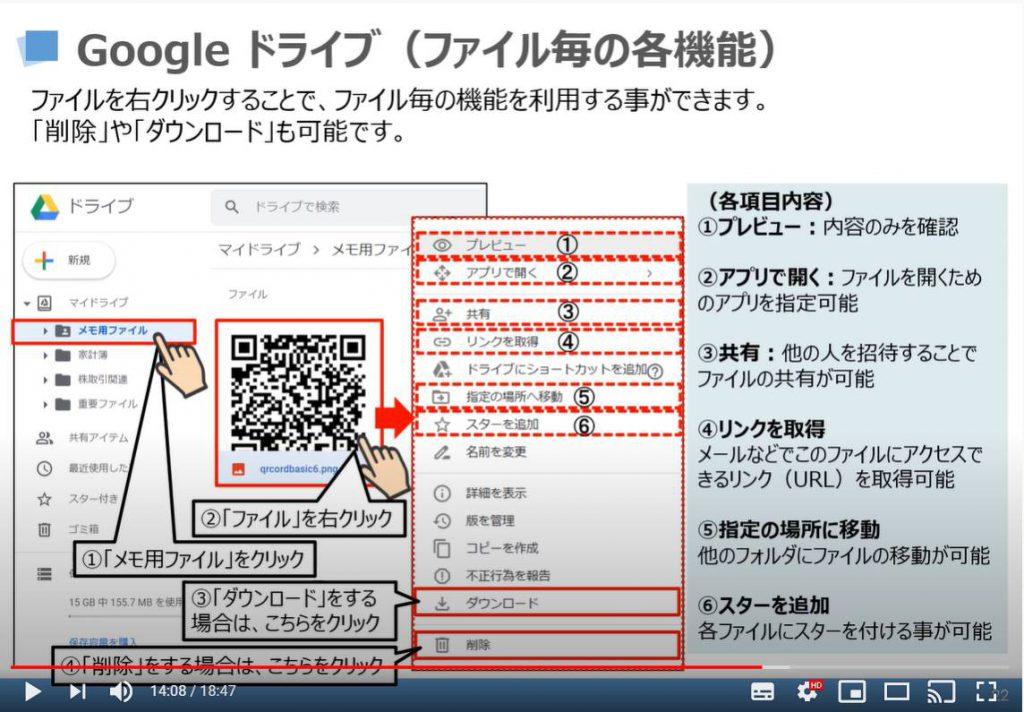 Googleドライブ:ファイル毎の各機能