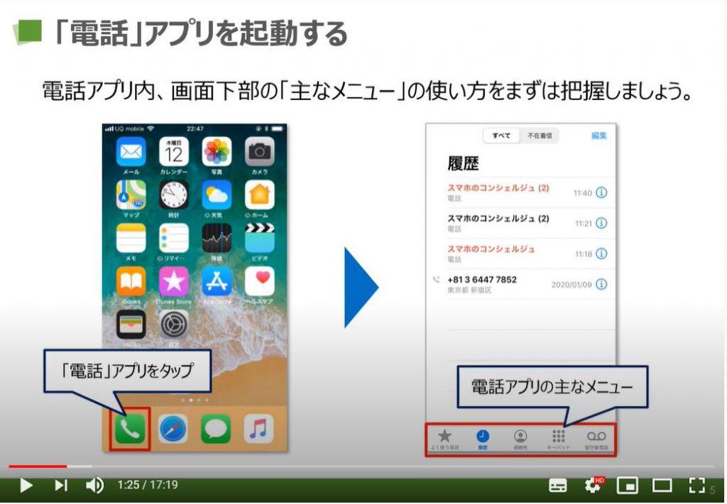 電話アプリ(iPhone):電話アプリの起動方法
