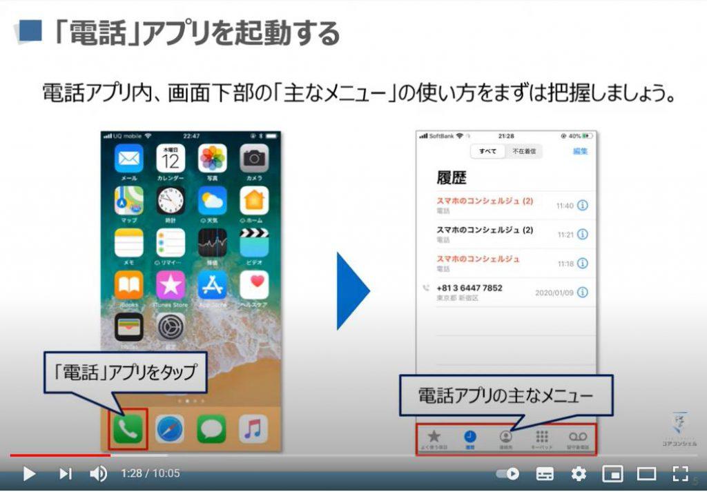 電話アプリの使い方:電話アプリを起動する