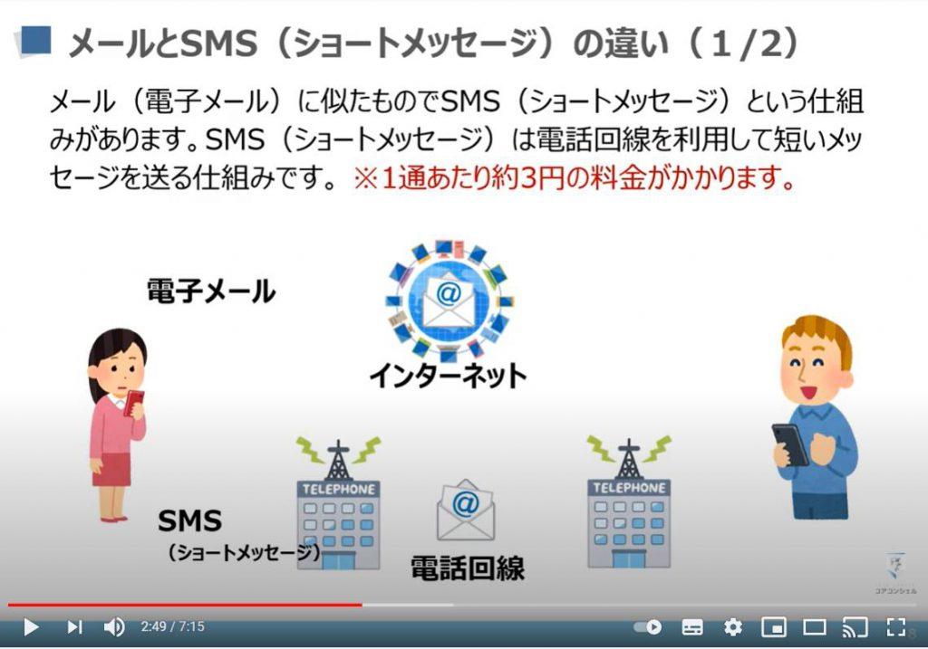 メールの基本:メールとショートメッセージ(SMS)の違い