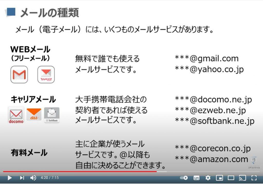 メールの基本:メールの種類