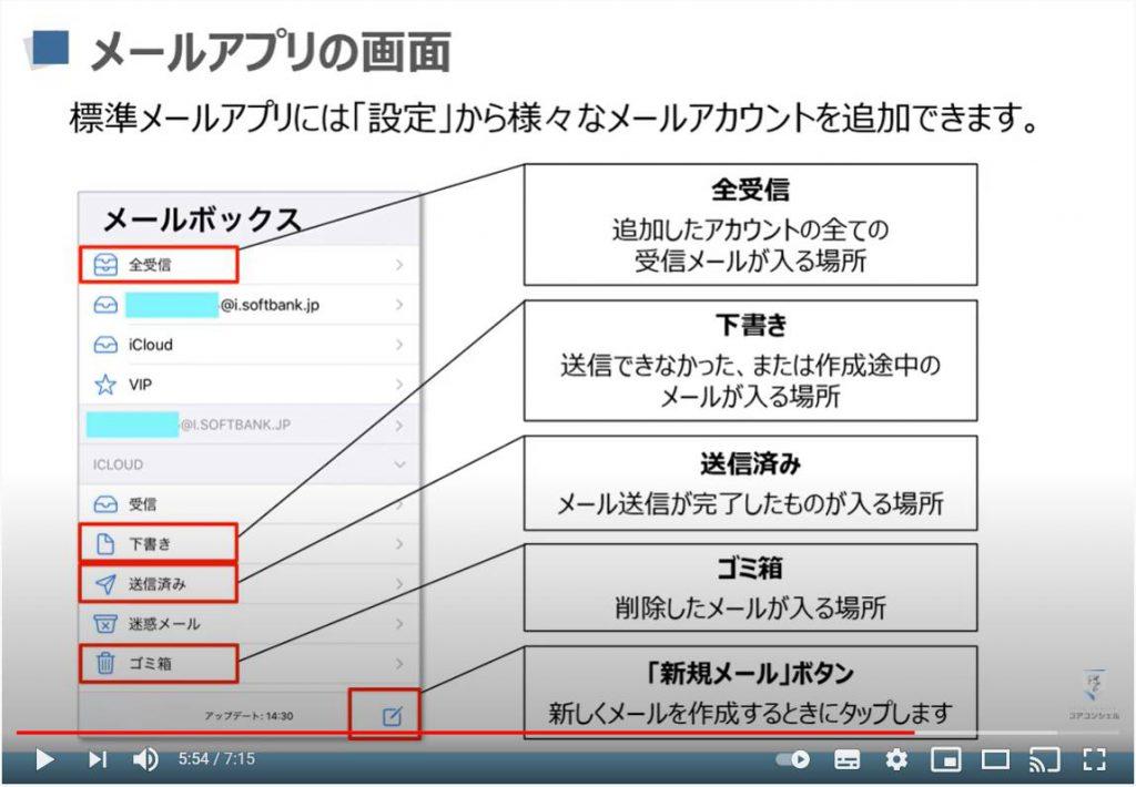 メールの基本:メールアプリの画面